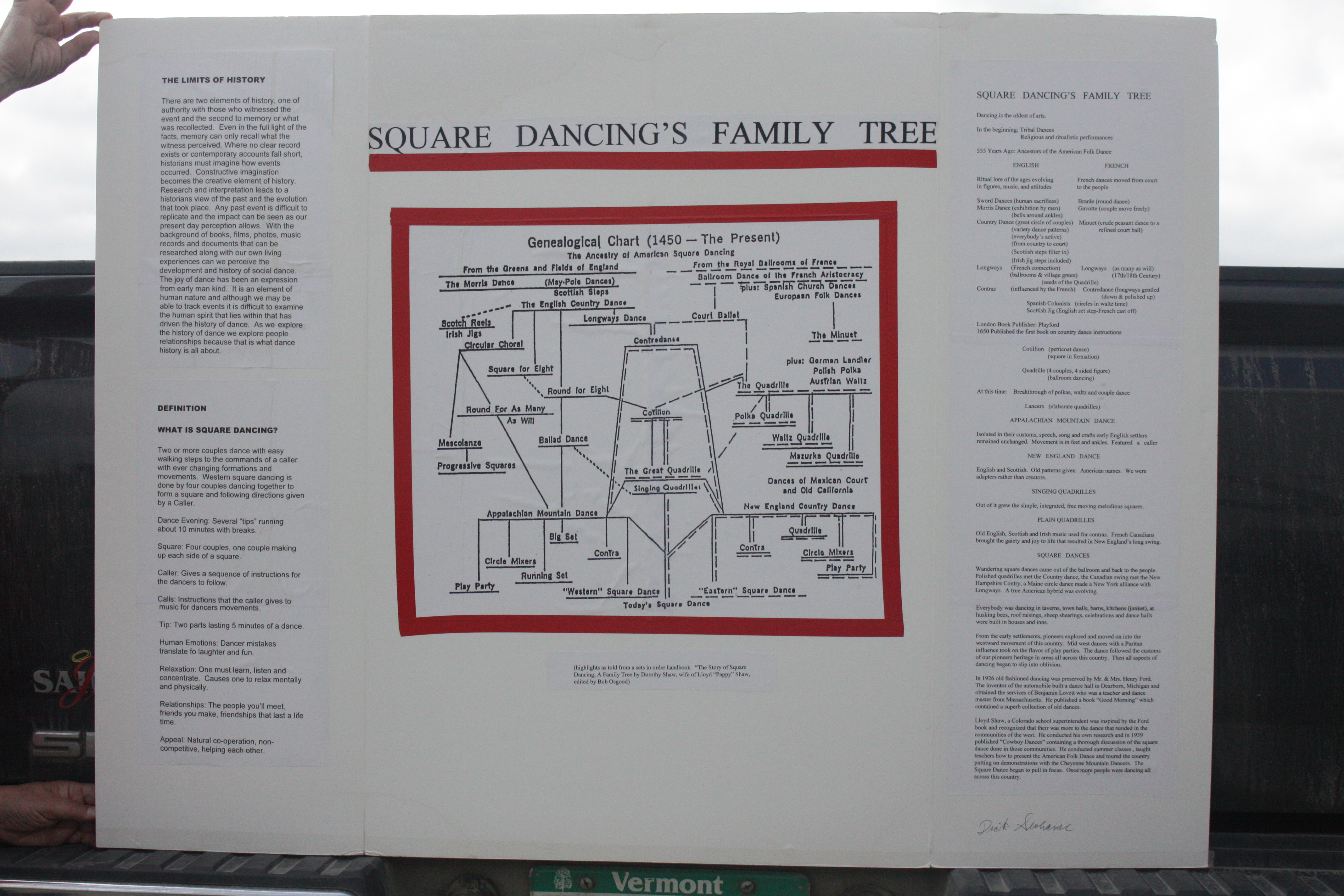 Panel #01(Square Dancing's Family Tree)