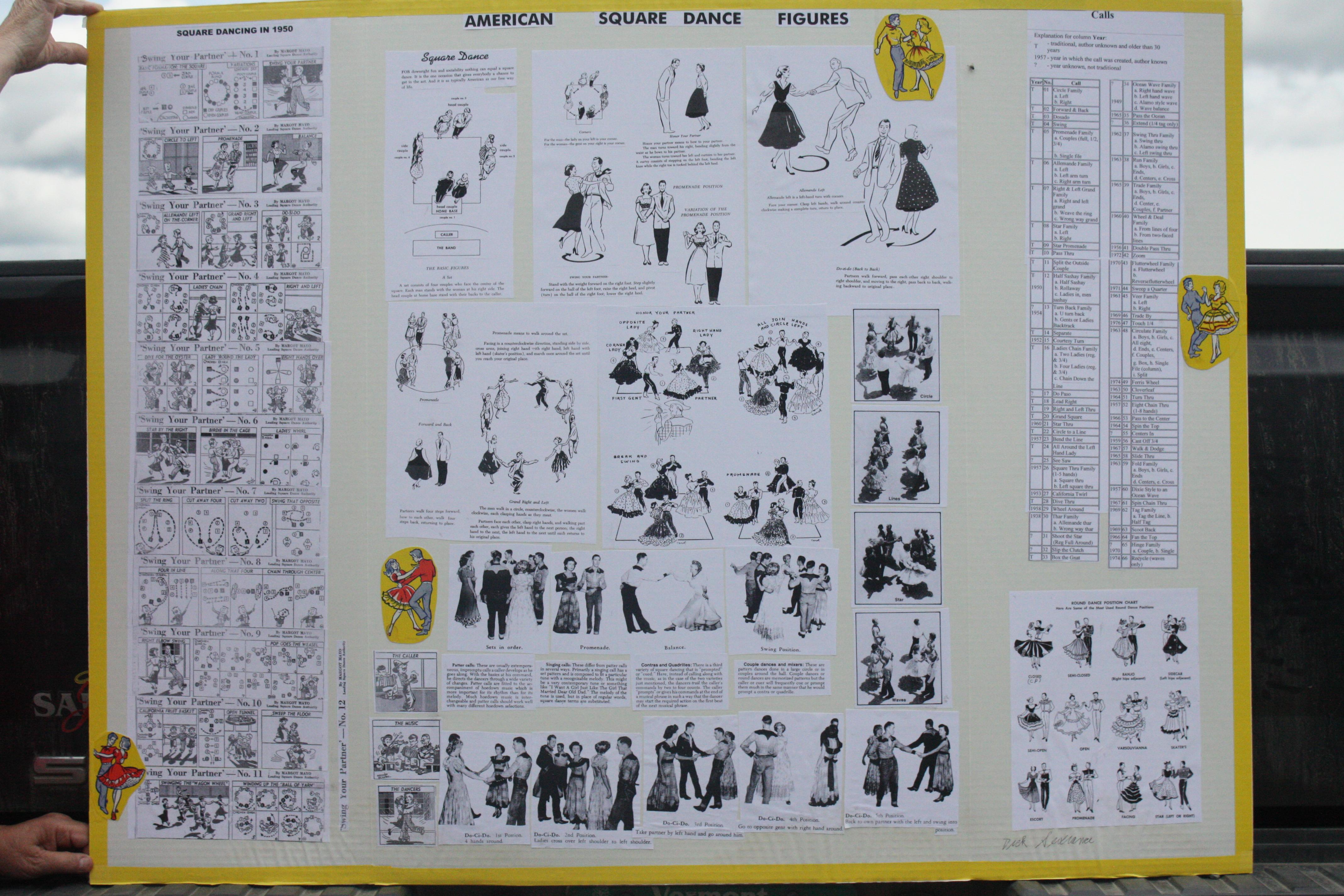 Panel #20(Dance Figures & Diagrams)